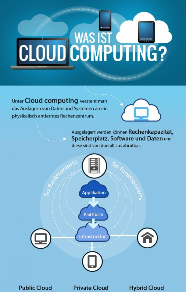 img-cloud-computing01